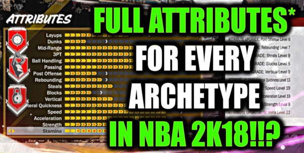 Nba 2K18 Badges Spreadsheet Intended For Nba 2K18 Archetypeset Luxury What Archetype Will I Sheet Badges