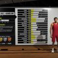Nba 2K19 Badges Spreadsheet Inside Nba 2K19: Archetypes List, Stats And Spreadsheet  Realsport