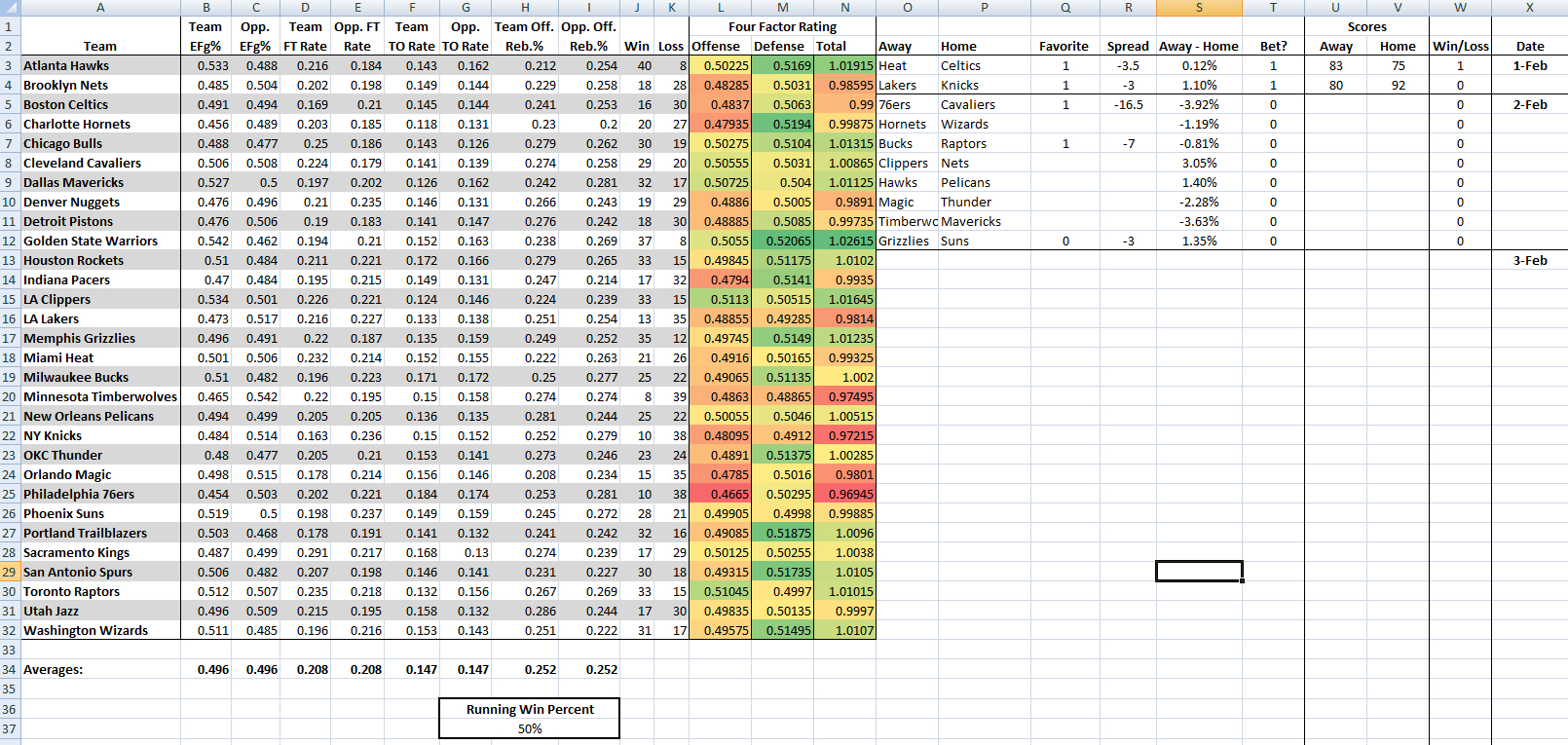 Nba Betting Spreadsheet With Simple Model Guide Excel : Sportsbook