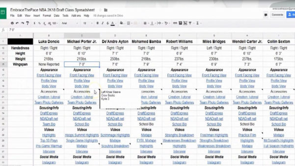 Nba Schedule Spreadsheet Inside Nba 2K17 Stat Caps Spreadsheet – Spreadsheet Collections