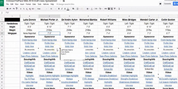 Nba Spreadsheet For Nba 2K17 Stat Caps Spreadsheet – Spreadsheet Collections