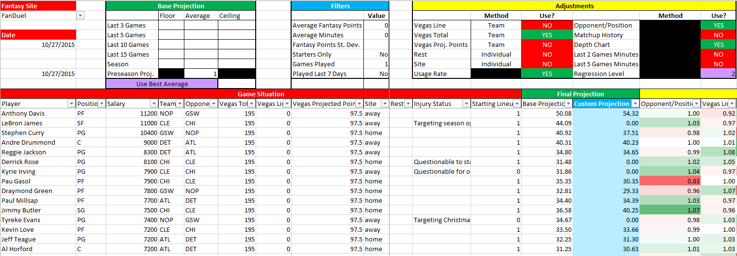 Nba Spreadsheet Intended For Daily Fantasy Baskeball Projection Tool, Nba Fantasy Basketball