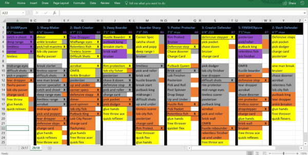 Nba Spreadsheet Intended For Ocd Spreadsheet I Made To Keep Track Of My Badges/players : Nba2K Nba Spreadsheet Google Spreadsheet