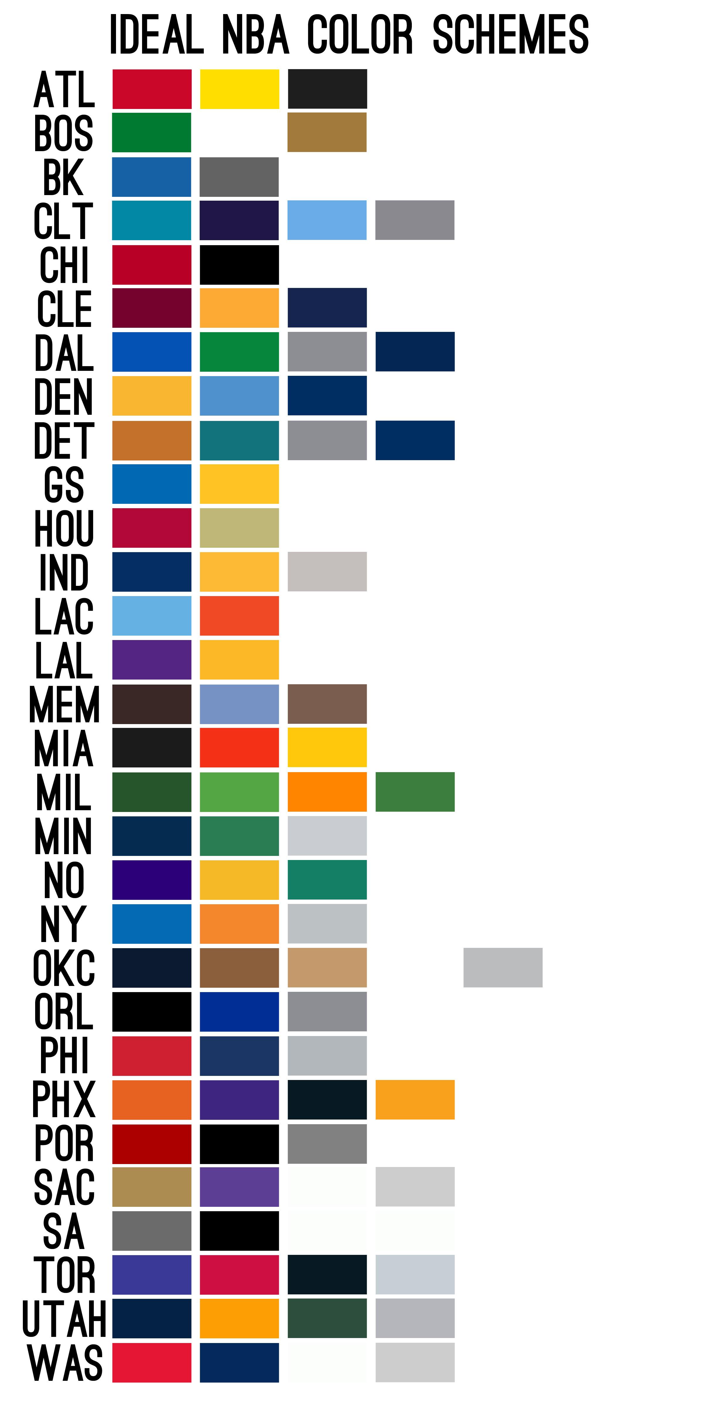 Nba Spreadsheet Tonight In Nba Uniform Concepts  A Color Balanced Nba  Concepts  Chris