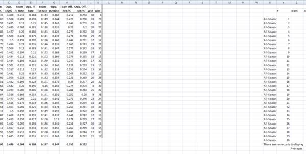 Nba Spreadsheet Tonight In Simple Model Guide Excel : Sportsbook