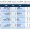 Ncaa Football Spreadsheet For 2017 College Football Schedule Excel Spreadsheet – Spreadsheet