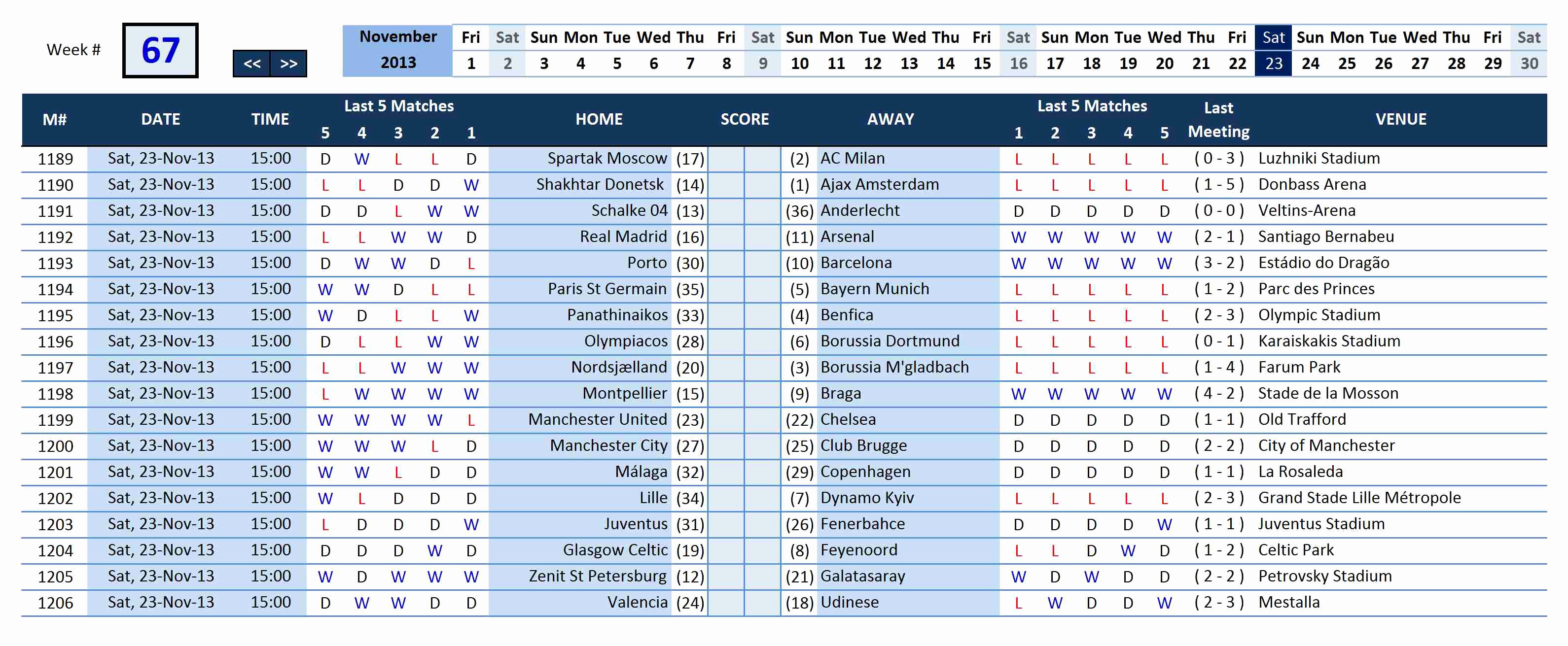 Ncaa Football Spreadsheet for 2017 College Football Schedule Excel Spreadsheet – Spreadsheet