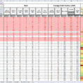 Ncaa Football Spreadsheet Throughout College Football Spreadsheet Good Spreadsheet App How To Make A