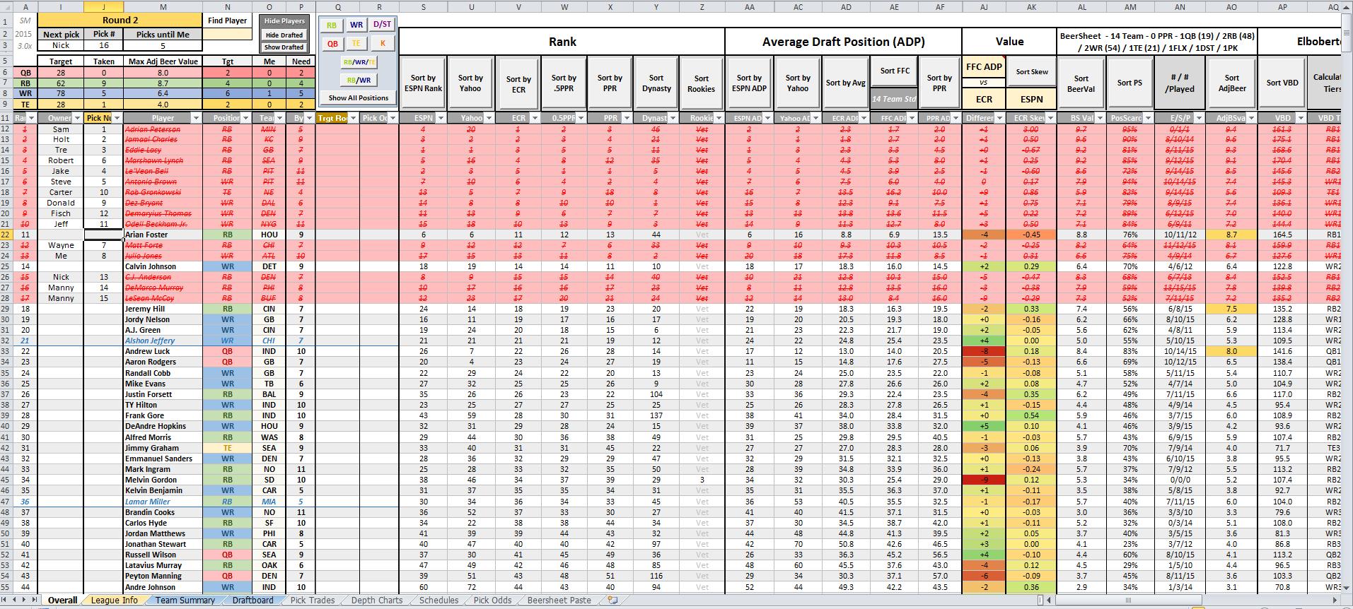 Ncaa Football Spreadsheet Throughout College Football Spreadsheet Good Spreadsheet App How To Make A