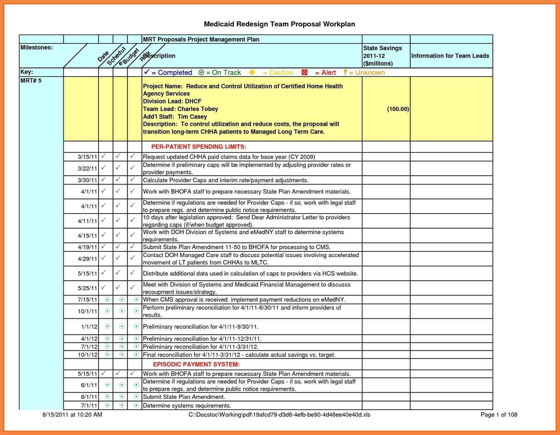 Ncaa Football Spreadsheet With College Football Spreadsheet Beautiful Online Spreadsheet