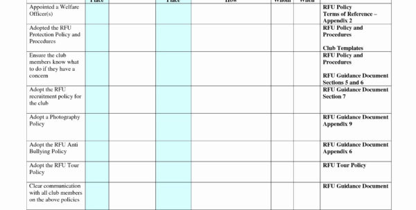 Ncaa Football Spreadsheet With Regard To Geocode Spreadsheet Awesome College Soccer Recruiting Spreadsheet