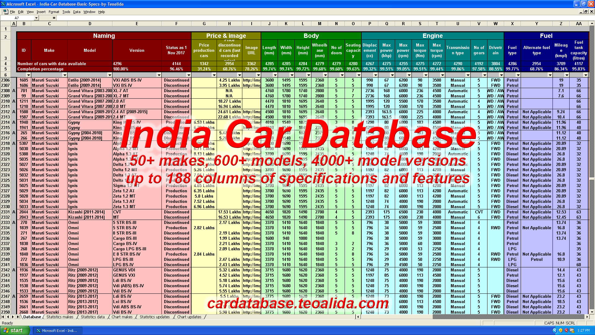Ncci Edits 2018 Excel Spreadsheet Intended For Ncci Edits Excel Spreadsheet – Spreadsheet Collections
