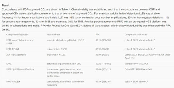Ncci Edits Excel Spreadsheet Within Ncci Edits Excel Spreadsheet  Askoverflow Ncci Edits Excel Spreadsheet Google Spreadsheet