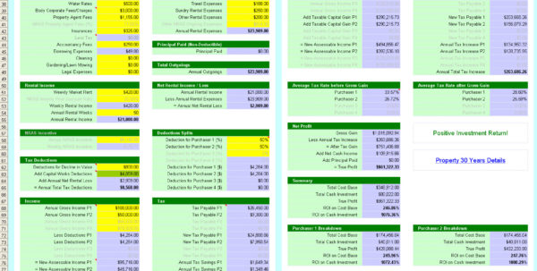 Negative Gearing Spreadsheet In Professional Negative Gearing Calculator  Property Investment