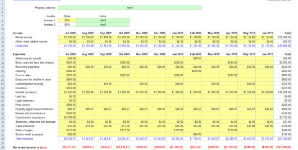 Negative Gearing Spreadsheet Intended For Free Rental Property Management Spreadsheet In Excel
