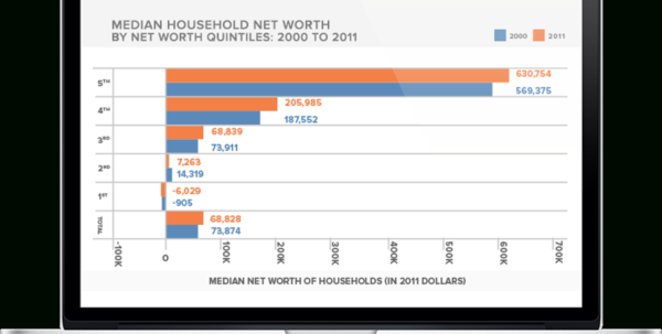 Net Worth Calculator Spreadsheet For Net Worth Calculator  Cash Flow Analysis  Personal Capital