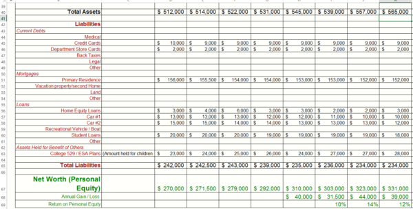 Net Worth Calculator Spreadsheet Regarding Net Worth Calculation Spreadsheet