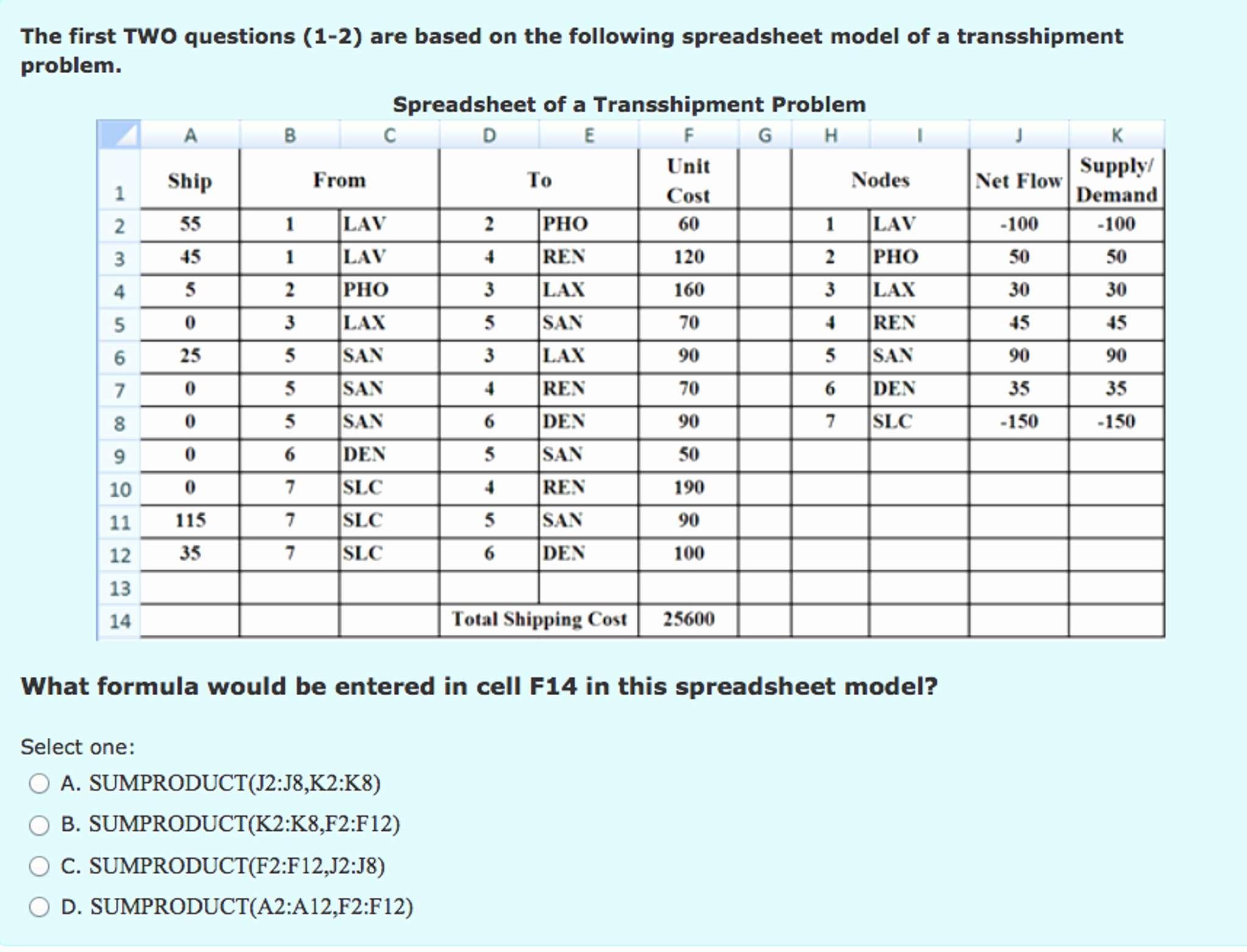 Net Worth Spreadsheet In Net Worth Spreadsheet Also 50 Unique Blank Personal Balance Sheet