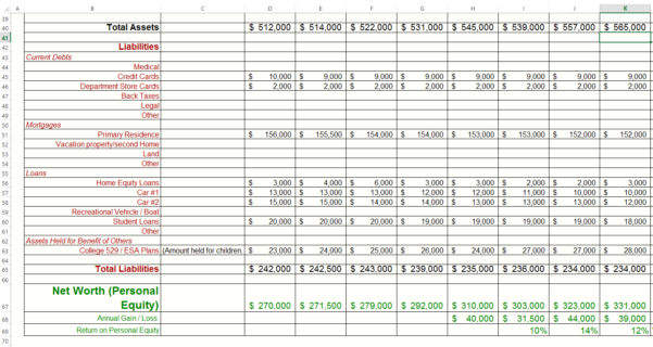 Net Worth Spreadsheet Inside Net Worth Calculation Spreadsheet