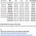 Net Worth Spreadsheet Reddit Intended For 2016 Us Household Total Net Worth By Age And Percentile