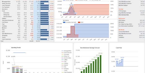 Net Worth Spreadsheet Reddit With Budget  Fi/re Spreadsheet Xpost /r/personalfinance
