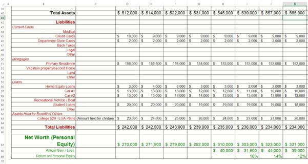 Net Worth Tracker Spreadsheet Intended For Net Worth Calculation Spreadsheet