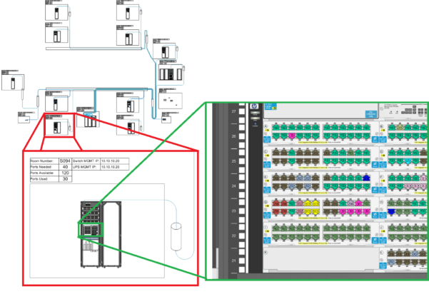 Network Cabling Spreadsheet Intended For Patch Panel Management And Mapping Software? : Networking