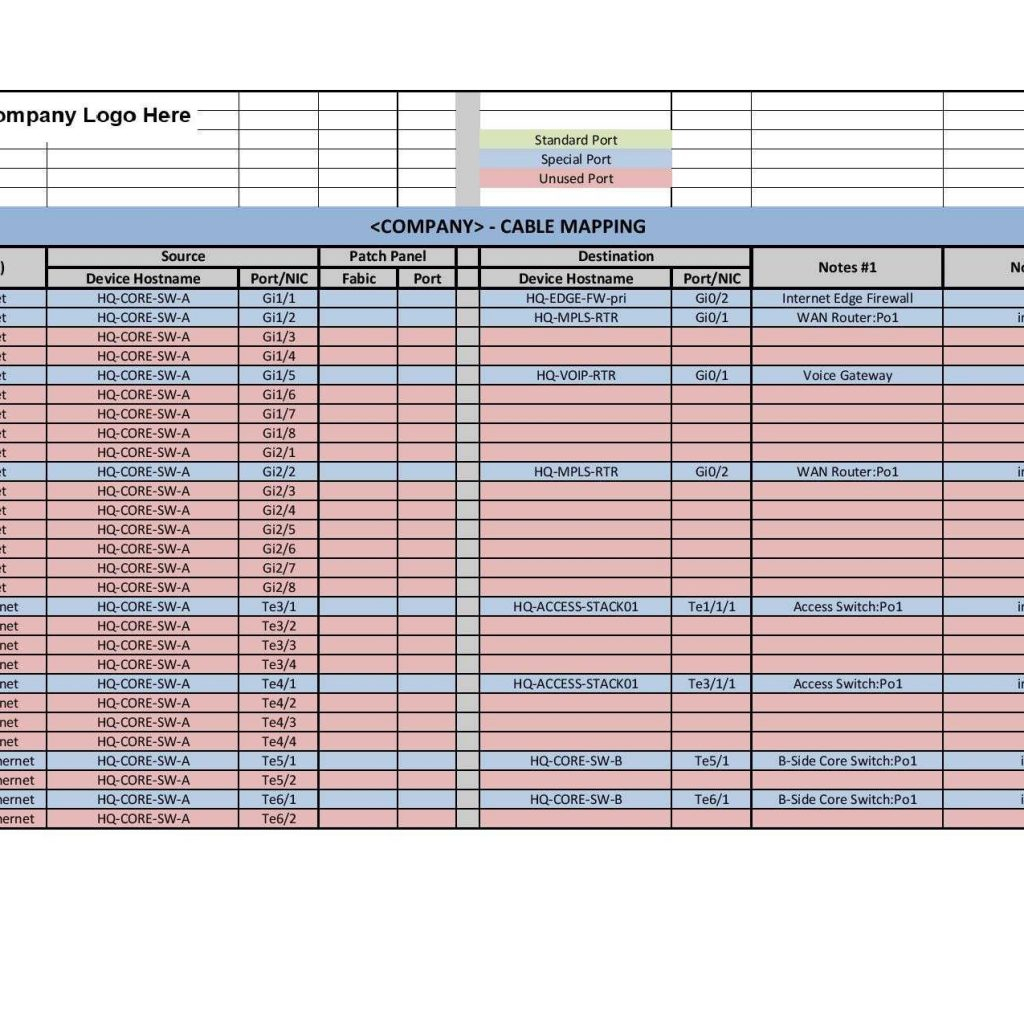 Network Cabling Spreadsheet Pertaining To Network Documentation Series Port Mapping Regarding Data Excel