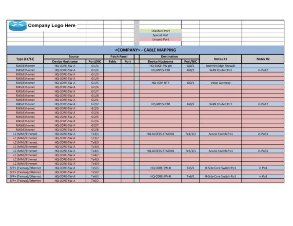 Network Cabling Spreadsheet Throughout Network Documentation Series: Port Mapping