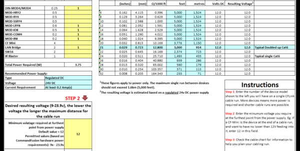 Network Cabling Spreadsheet With Cflink Power Calculator, Cabling Examples  Best Practices