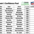 Nfl Confidence Pool Excel Spreadsheet Intended For Nfl Playoff Confidence Pool Sheet Archives  Hashtag Bg