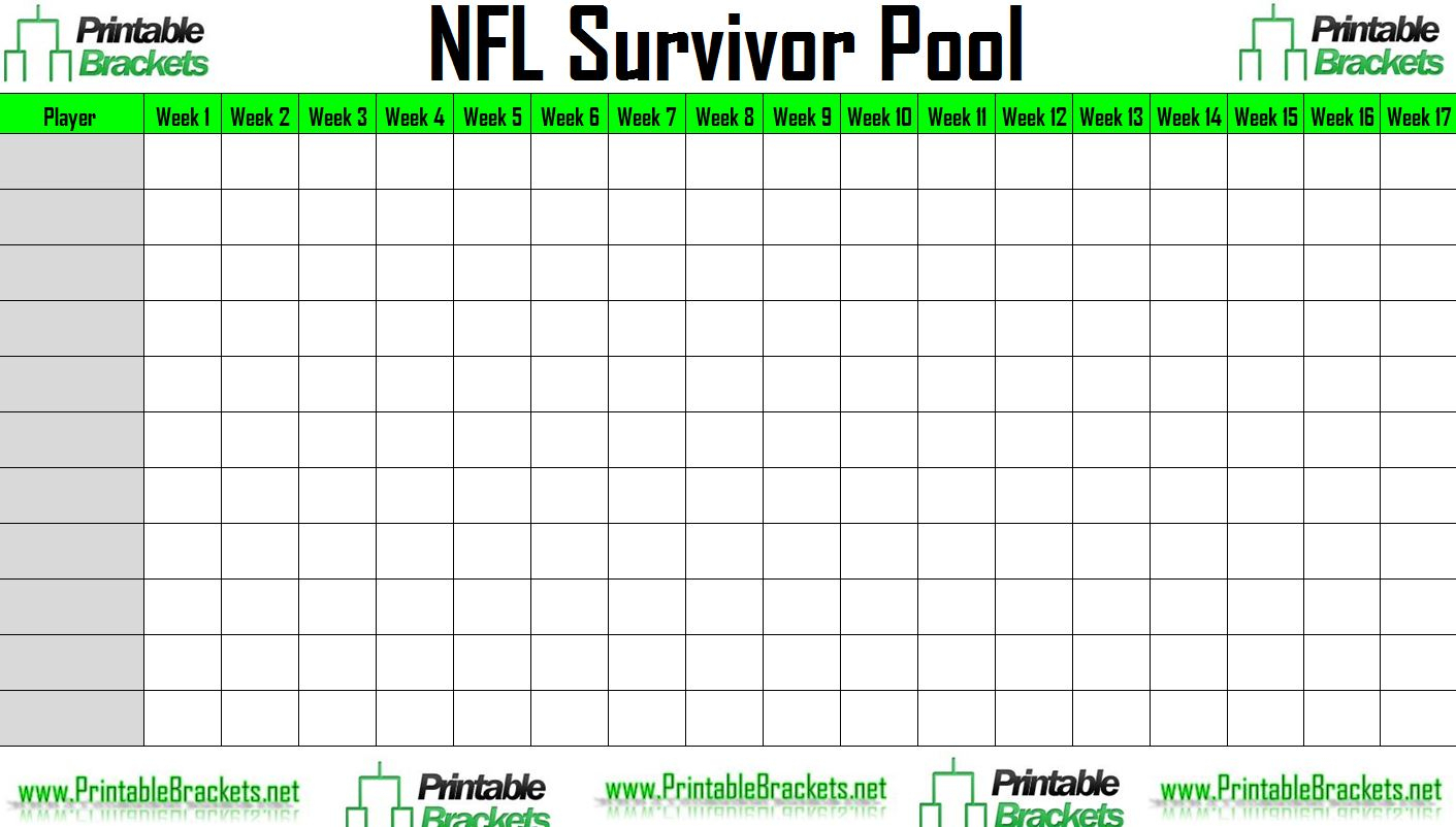 Nfl Confidence Pool Excel Spreadsheet Intended For Nfl Survivor Pool  Nfl Suicide Pool
