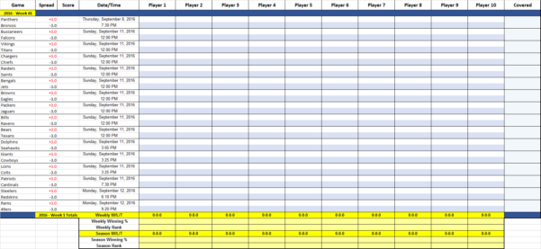 Nfl Confidence Pool Excel Spreadsheet With Template] Nfl Office Pool Pick 'em  Stat Tracker : Excel