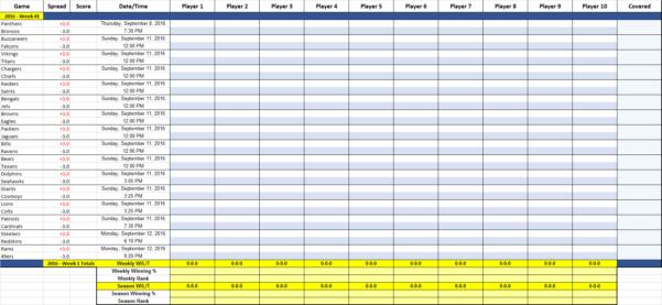 Nfl Confidence Pool Spreadsheet For Template] Nfl Office Pool Pick 'em  Stat Tracker : Excel