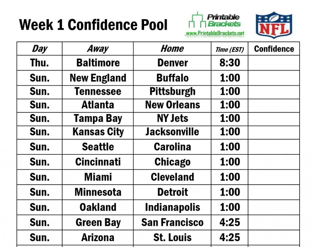 Nfl Confidence Pool Spreadsheet With Nfl Playoff Confidence Pool Sheet Archives  Hashtag Bg