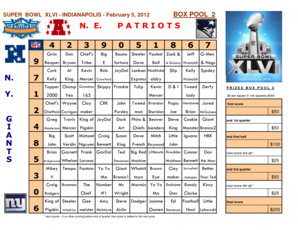 Nfl Football Spreadsheet With Regard To Nfl Football Pool Squares Template 314299 Example Of Weekly