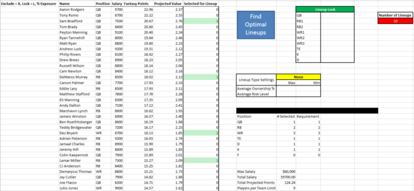 Nfl Spreadsheet Excel With Nfl Fantasy Football Projection Tool, Daily Nfl Fantasy Football