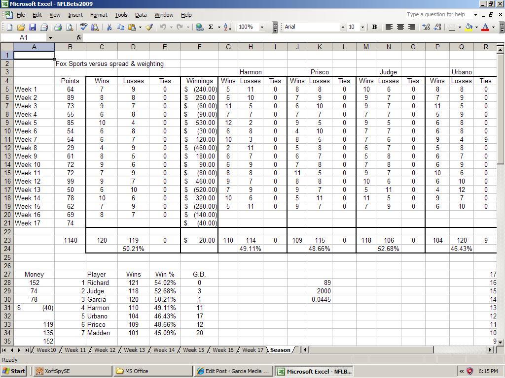 Nfl Stats Spreadsheet For Stats Garcia Media Life Nfl Spreadshe ~ Epaperzone