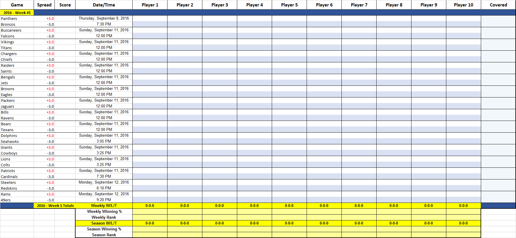 Nfl Suicide Pool Spreadsheet Throughout Template] Nfl Office Pool Pick 'em  Stat Tracker : Excel