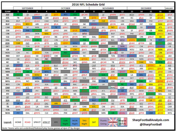Nfl Teams Spreadsheet Pertaining To Nfl Teams Spreadsheet  Aljererlotgd