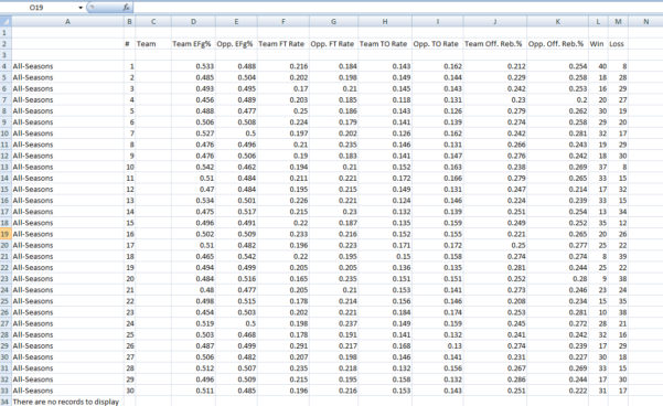 Nfl Teams Spreadsheet Throughout Nfl Teams Spreadsheet As How To Make A Spreadsheet Spreadsheet