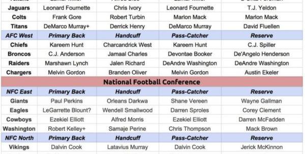 Nfl Week 6 Spreadsheet With Weekly Football Pool Spreadsheet Sheets Sheet Week 6 3 1 Excel