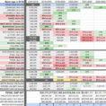 """Nhl Spreadsheet intended for Hockeystatminer On Twitter: """"#nyr Offseason Spreadsheet Estimated"""