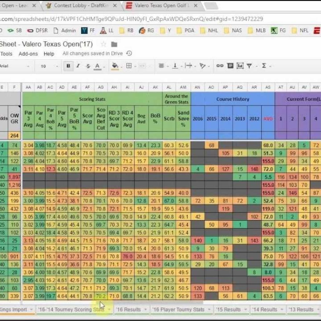 Nhl Spreadsheet Pertaining To Free Golf Stats Spreadsheet Templates  Laobingkaisuo For Golf