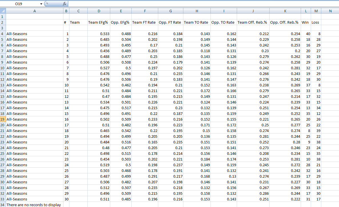 Nhl Spreadsheet With Regard To Simple Model Guide Excel : Sportsbook