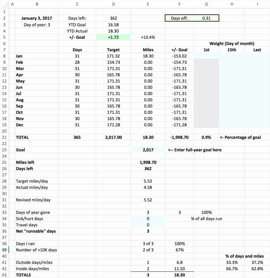 Nist 800 171 Spreadsheet In Nist Sp 800 53 Rev 4 Spreadsheet And Nist Sp 800 53 Rev 4