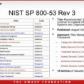 Nist 800 53 Controls Spreadsheet in Nist Controls Spreadsheet Picture Of Rev Qualads  Askoverflow