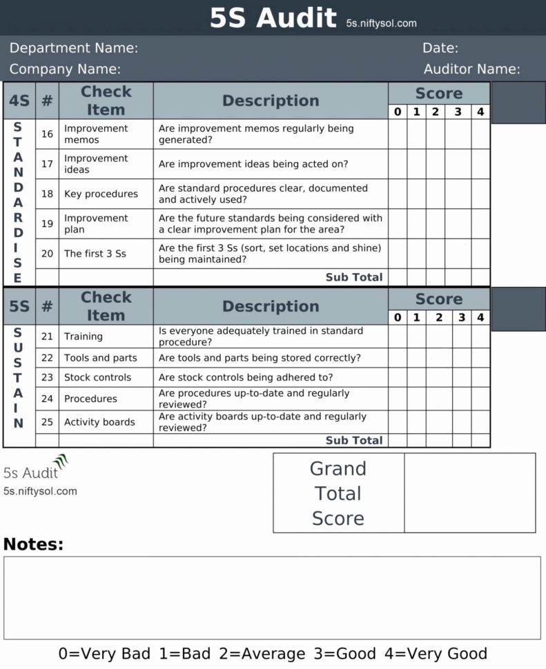 Nist 800 53 Controls Spreadsheet Xls Inside Nist 800 53 Controls Spreadsheet Elegant Nists Spreadsheet Rev Excel