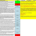 Nist 800 53 Controls Spreadsheet Xls Pertaining To Templates Nist 80053 Controls Spreadsheet  Homebiz4U2Profit