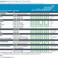 Nist 800 53 Rev 3 Spreadsheet For Nist 800 53 Rev 3 Spreadsheet For How To Create An Excel Spreadsheet